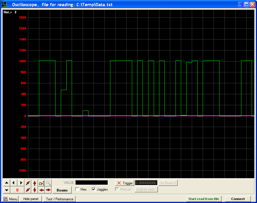 Another arduino oscilloscope notes from a small field