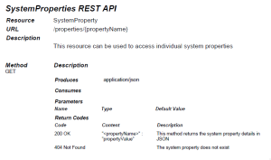 systemproperties-apidoc